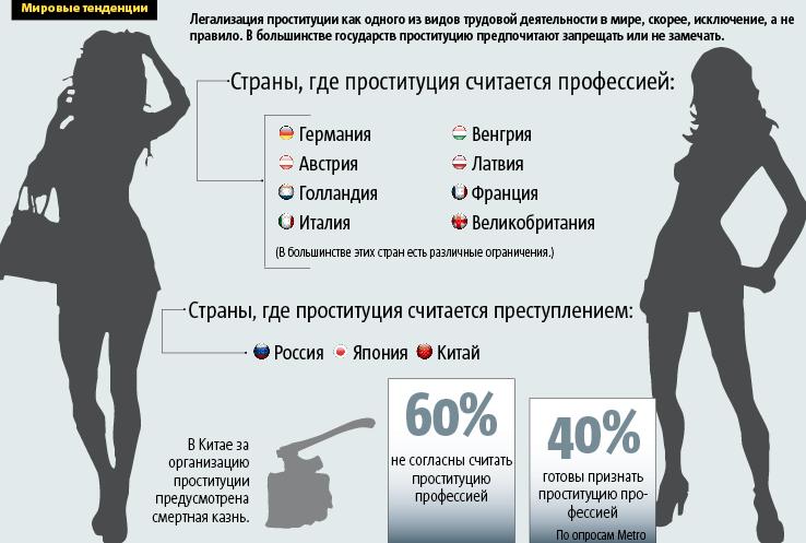 Имена проституток снять индивидуалку в Тюмени ул Сезонная