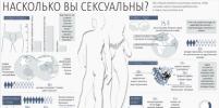У русских женщин самая большая в мире грудь