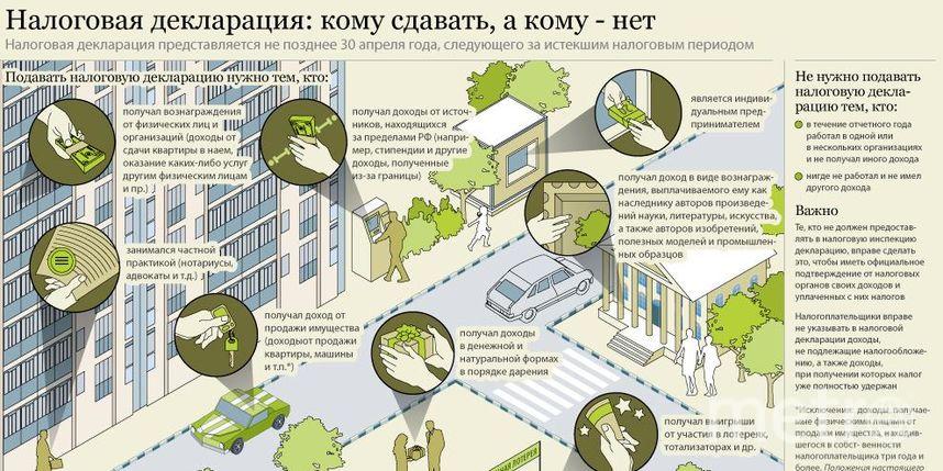 налог в россии дохода полученного из заграницы необходимо