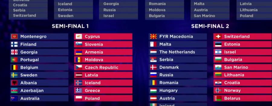 "Жеребьёвка ""Евровидения-2017"". Фото Скриншот YouTube"