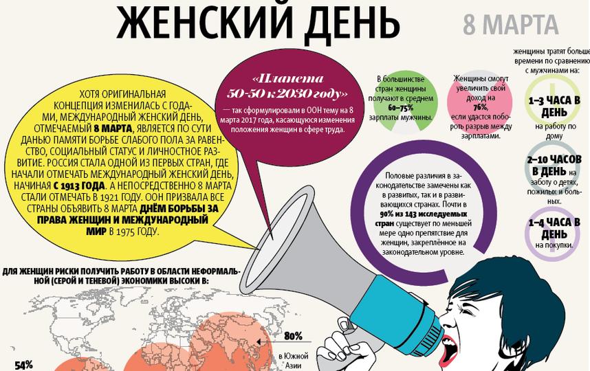 """Инфографика по 8 марта. Фото """"Metro"""""""