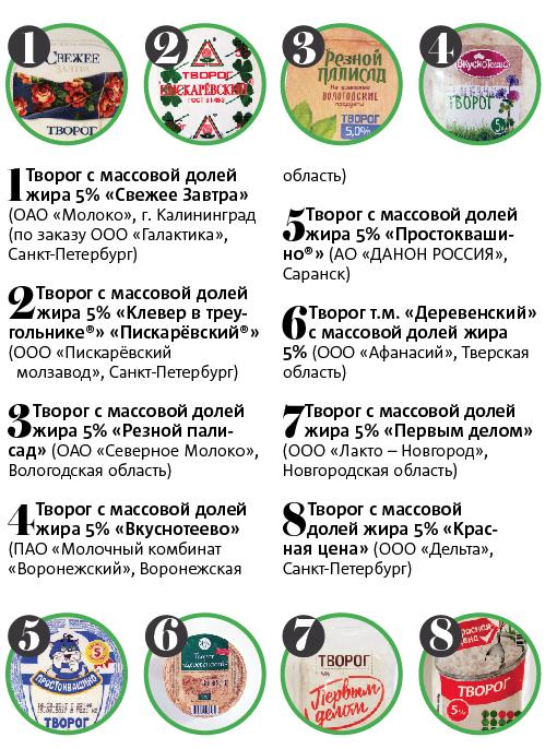 Результаты исследования. Зеленый свет. Фото Инфографика Metro