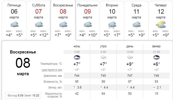 Погода на 8 марта в Москве